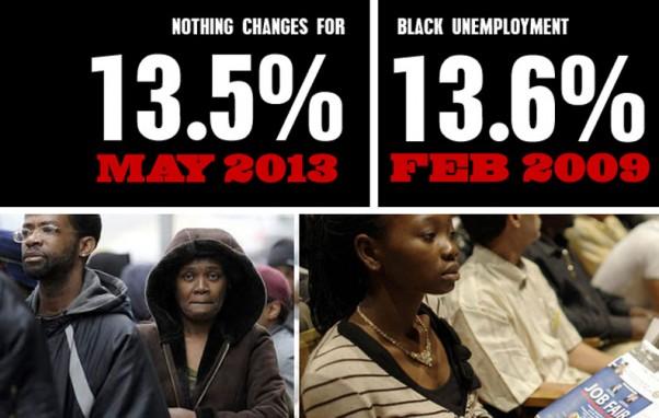 unemployment, black unemployment,